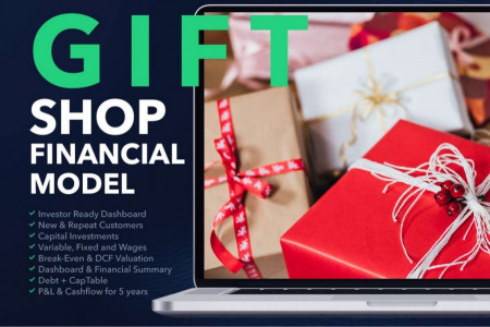 GIFT SHOP BUSINESS PLAN FINANCIAL MODEL EXCEL TEMPLATE Infographic