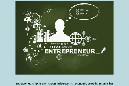 Gilbert Pardla - Entrepreneurial Development in Estonia Infographic