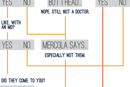 Giving Health Advice: A Handy Etiquette Guide Infographic