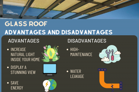 Glass Roof: Advantages And Disadvantages Infographic