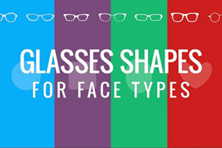 Glasses Shapes for Face Types Infographic