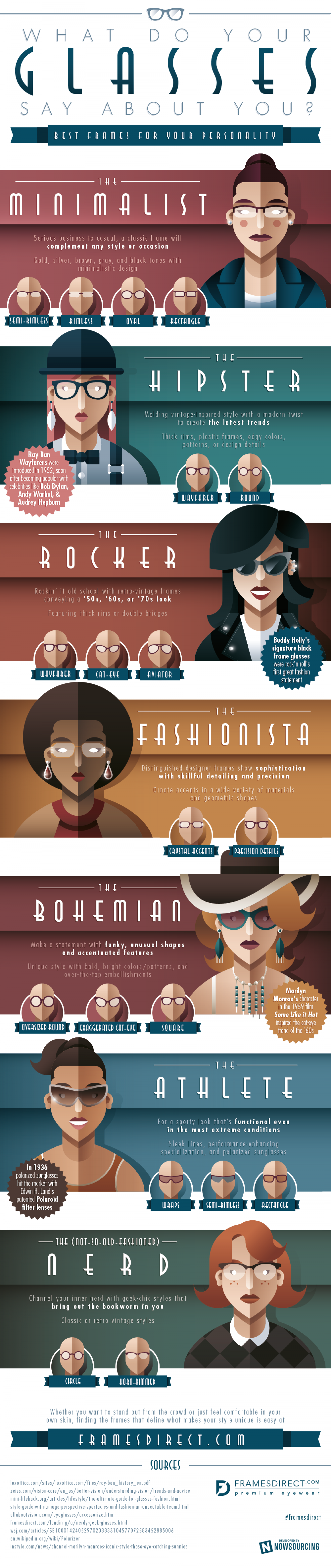 Glasses To Fit Your Personality Infographic