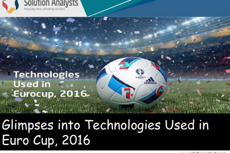 Glimpses into Technologies Used in Euro Cup, 2016 Infographic