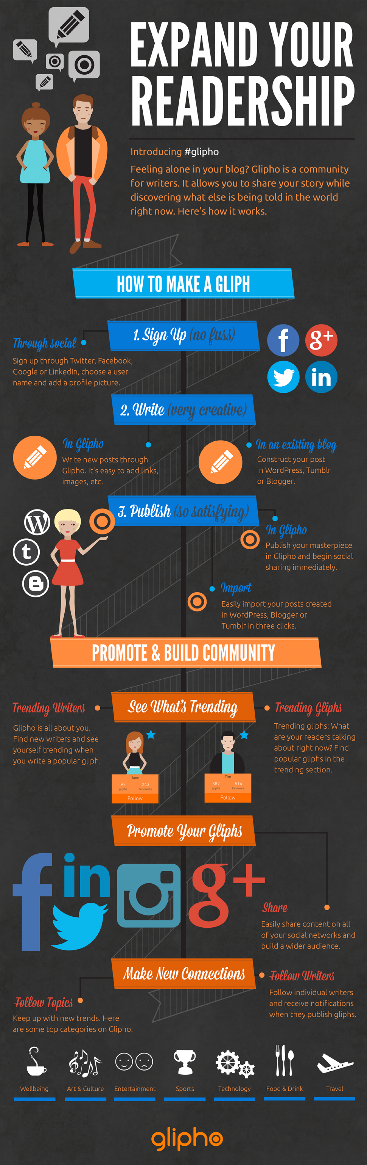 Glipho : Social Blogging Infographic