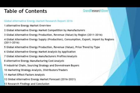Global Alternative Energy Market by Product Type (Solar, Wind, Geothermal) Research Report 2016 Infographic