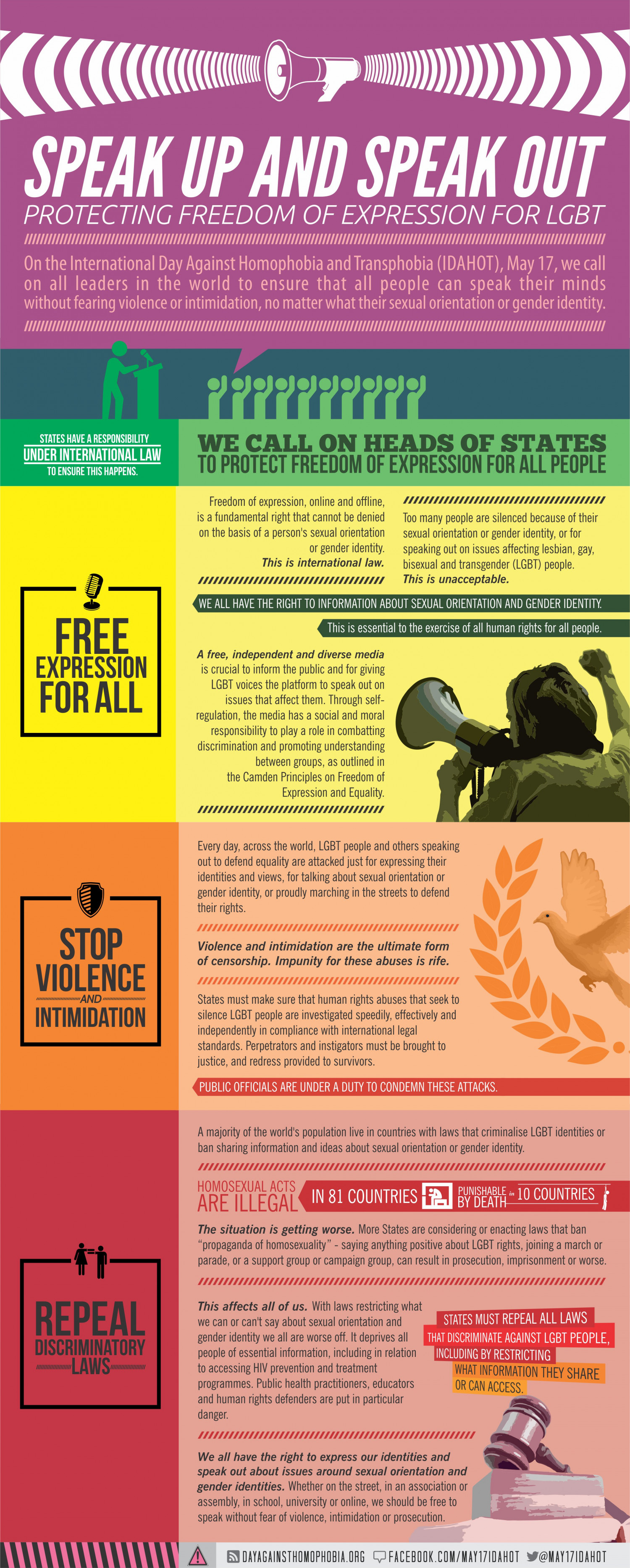Speak Up and Speak Out - Protecting Freedom of Expression for LGBT Infographic