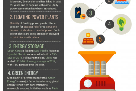 Global Energy & Power Market, Occams Market Research Infographic