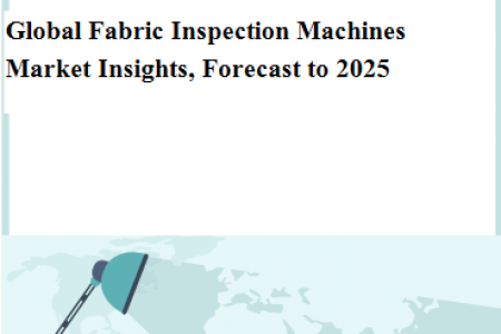 Global Fabric Inspection Machines Market Insights Infographic