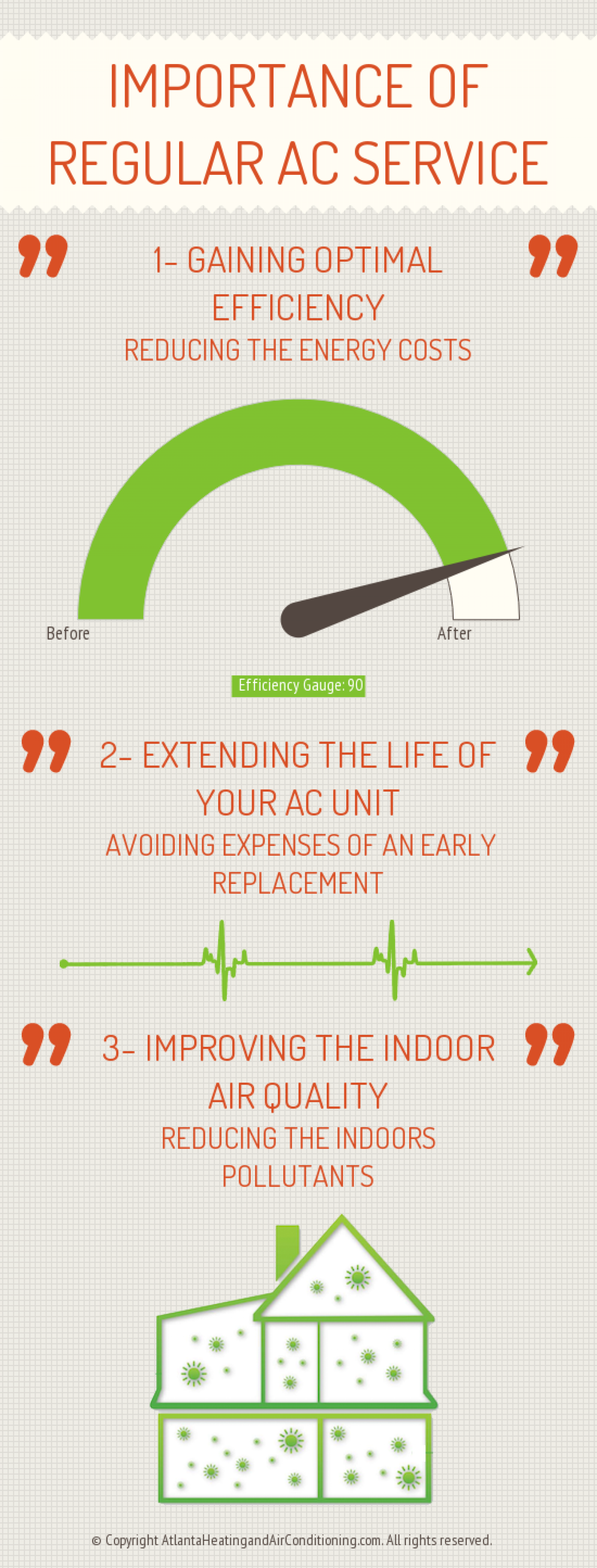 Importance Of Regular AC Service Infographic