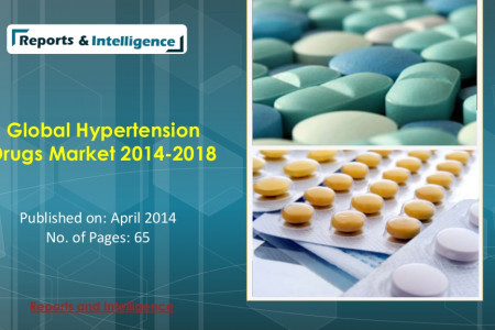 Global Hypertension Drugs Market 2014-2018 Infographic