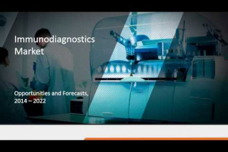 Global Immunodiagnostics Market - Trends Analysis & Forecasts to 2022  Infographic