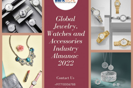 Global Jewelry, Watches and Accessories Industry Almanac 2022 Infographic