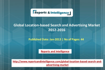 Global Location-based Search and Advertising Market – Reports and Intelligence Infographic