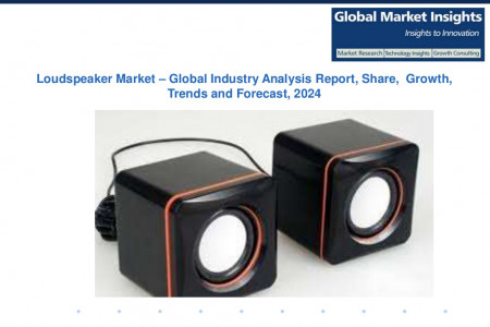 Global Loudspeaker Market share, applications, segmentations & Forecast by 2024 Infographic