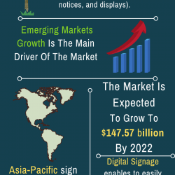 Global Sign Market Report by The Business Research Company is segmented as Traditional Billboards And Signs, Digital Billboards And Signs, Other Sign