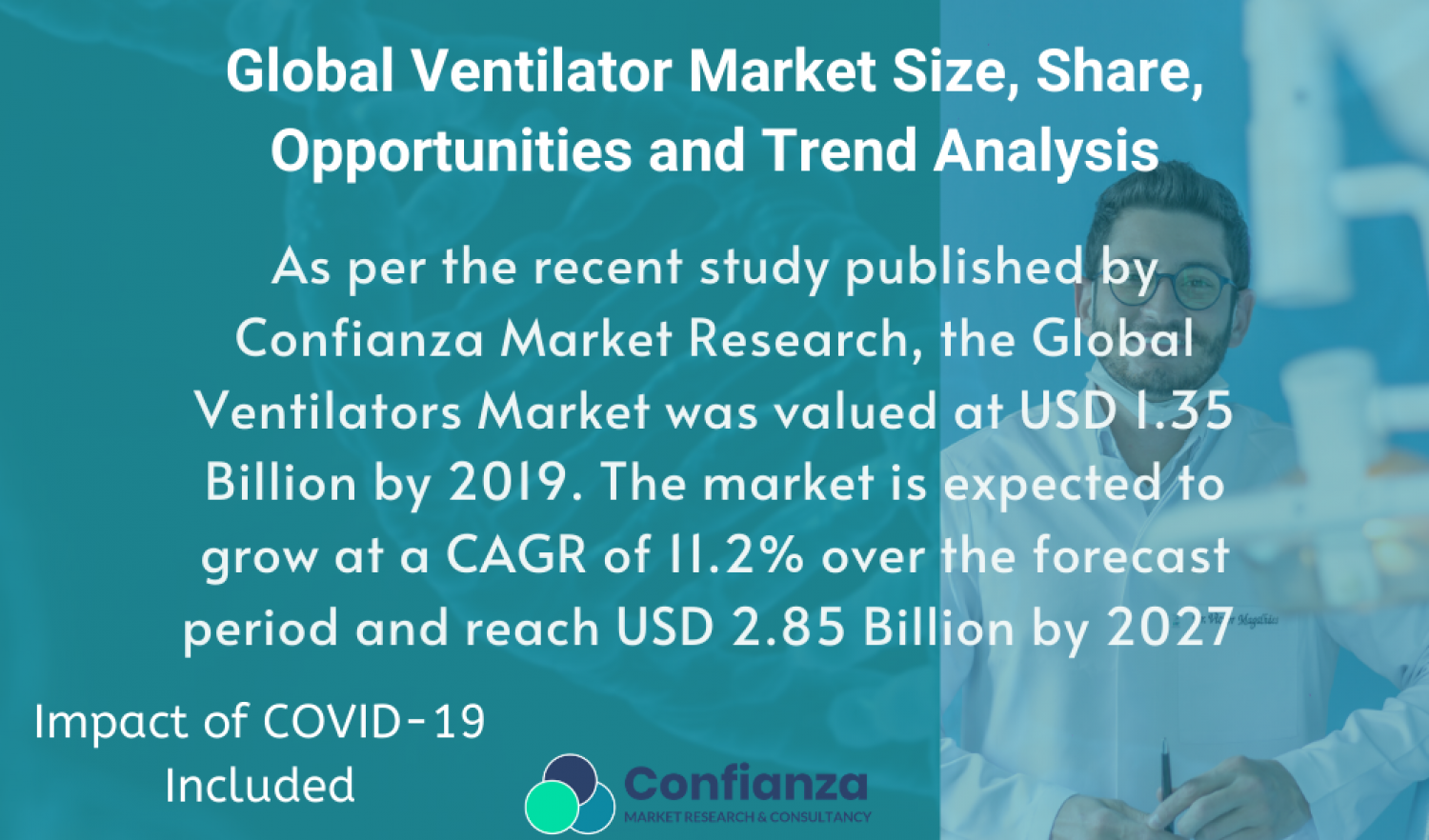 Global Ventilator Market Size, Share, Opportunities and Trend Analysis 2019 - 2027 I Confianza Research Infographic