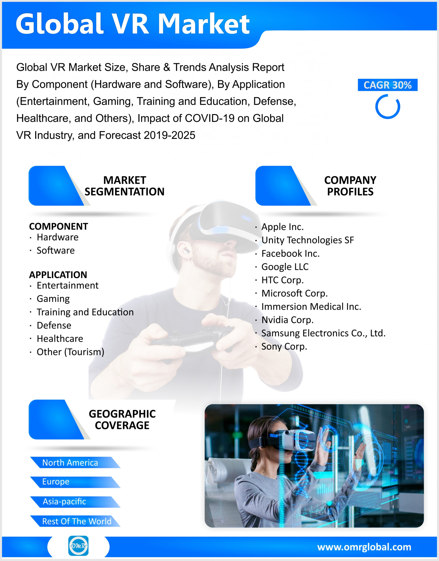 Global VR Market Analysis, Trends, Growth, Size, Share, Forecast 2019 to 2025 Infographic