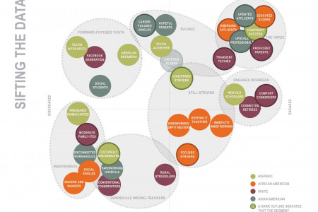GlobalHue Maps the Cultural New America  Infographic