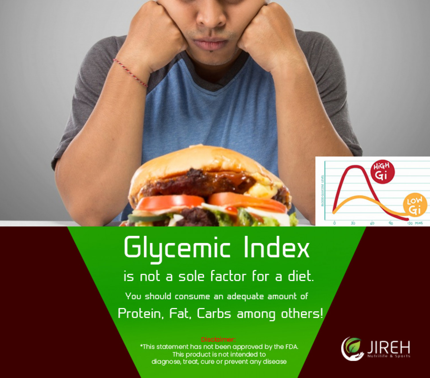 Glycemic Index Infographic