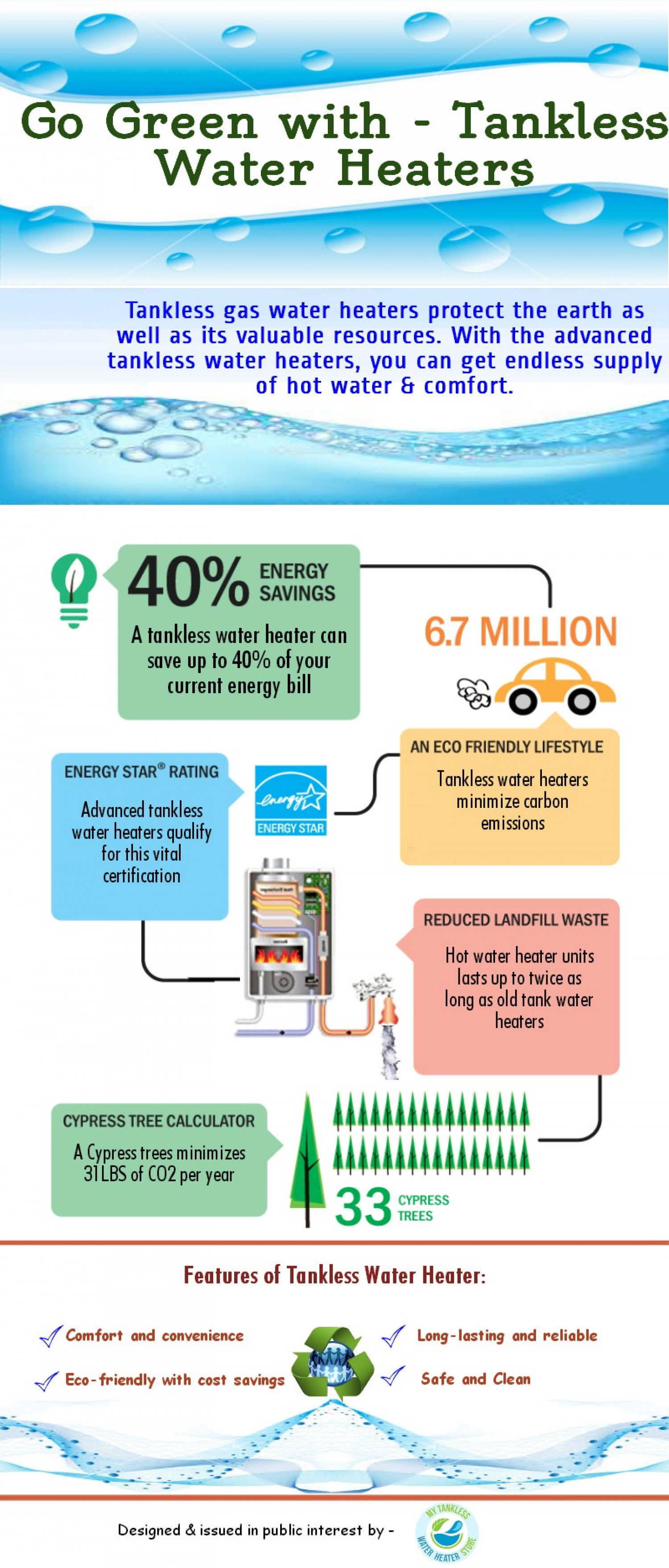 Go Green with - Tankless Water Heaters Infographic