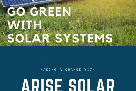 Go Green with Arise Solar Systems Infographic