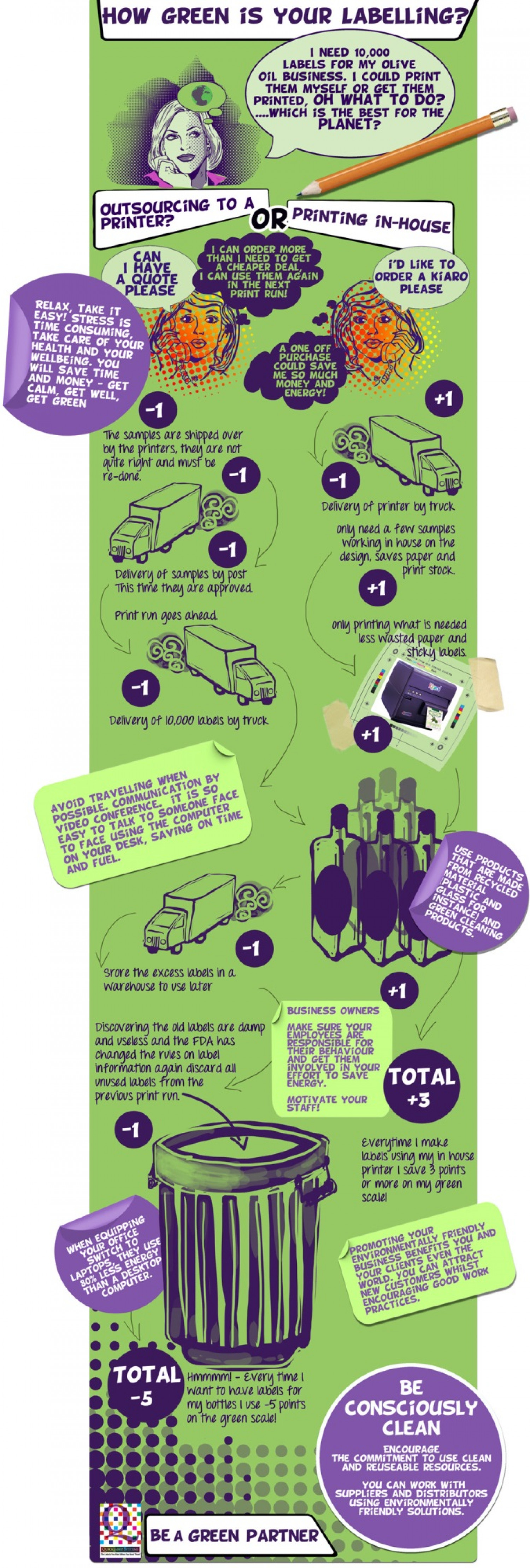 How Green Is Your Labelling? Infographic
