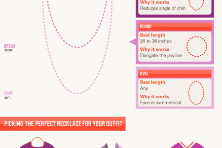 Go to Any Length: Necklace Guide Infographic