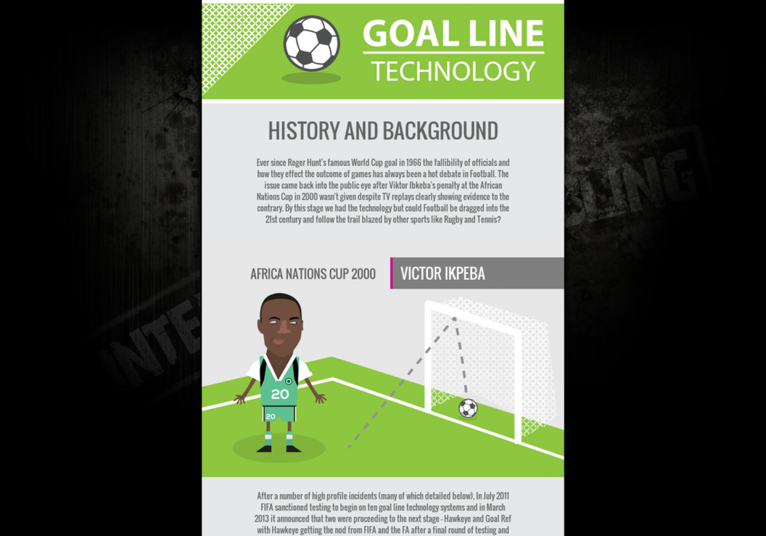 Goal Line Technology Infographic