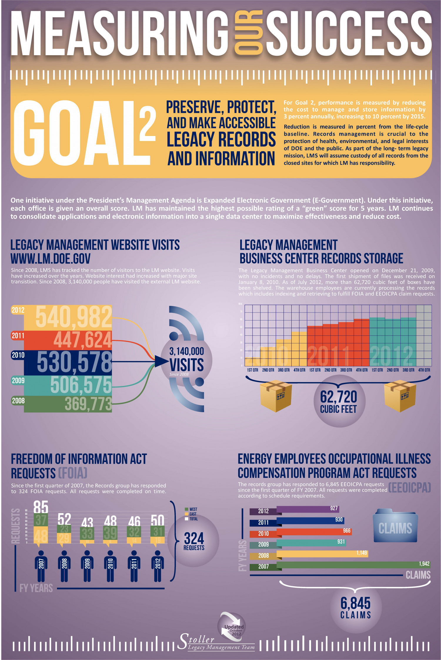 Goals Metrics- Purple Infographic