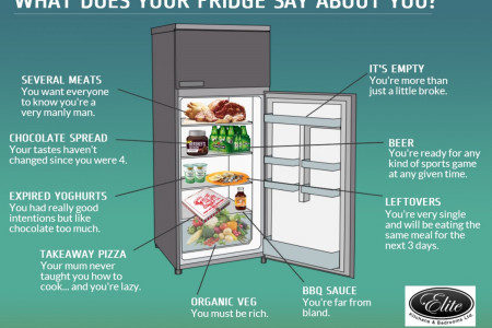 Godrej Refrigerator Service Center in Hyderabad Infographic