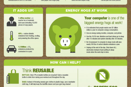 Going Green in the Workplace Infographic