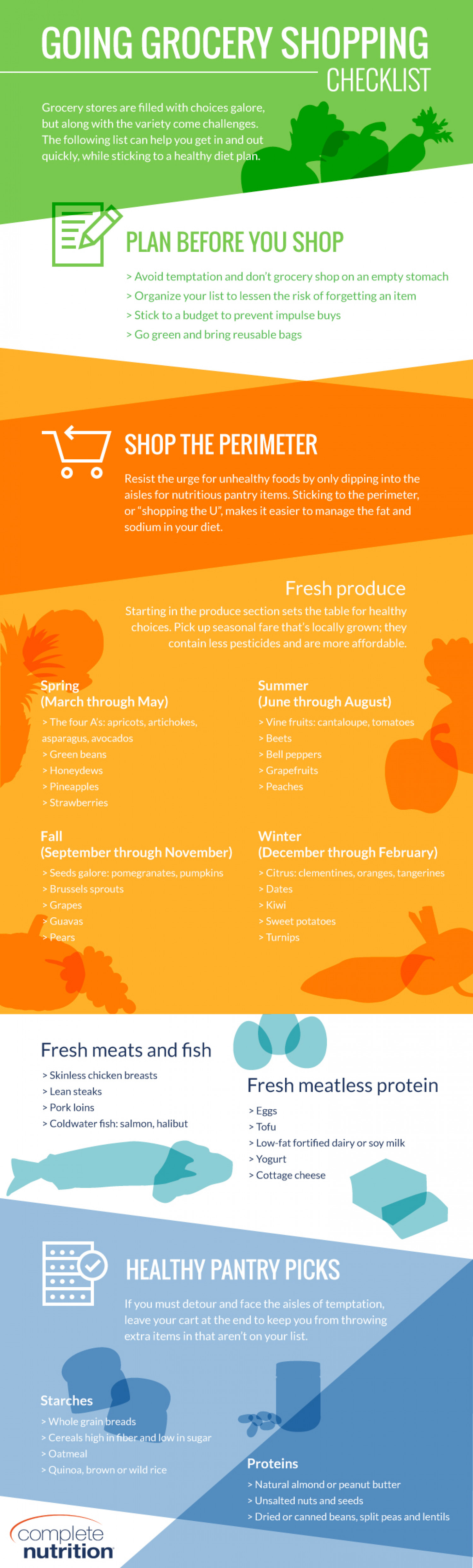 Going Grocery Shopping Checklist Infographic