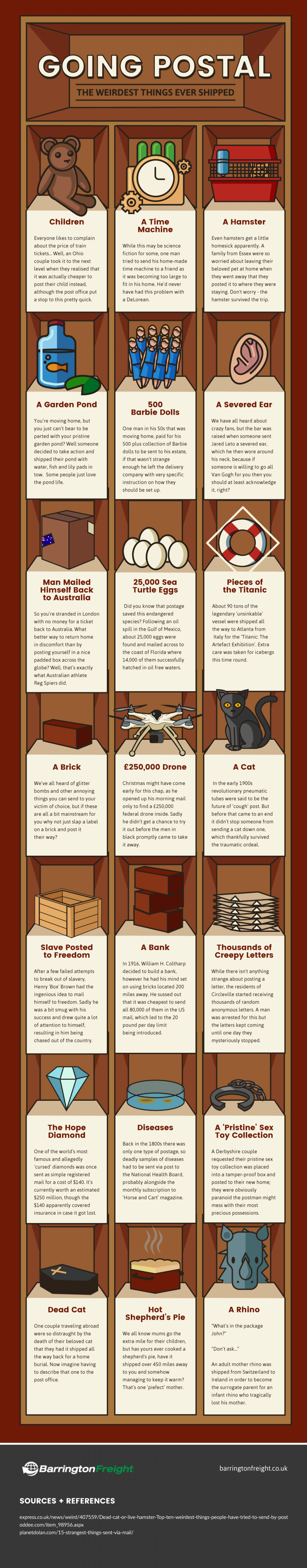 Going Postal, The Weirdest Things Ever Shipped Infographic