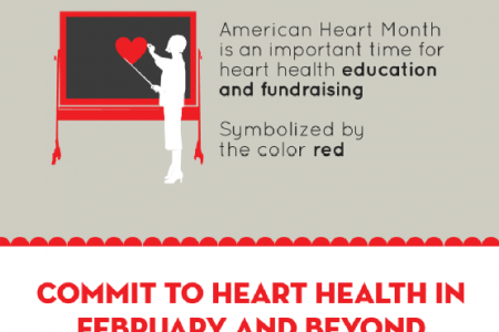 Going Red in Feb for American Heart Month Infographic