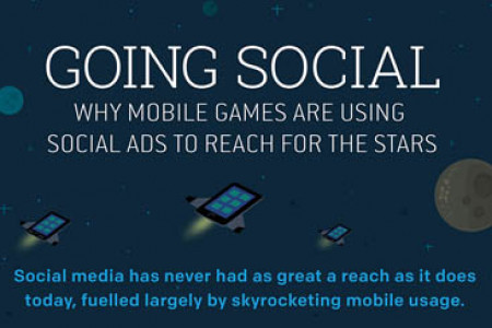 Going Social  Infographic