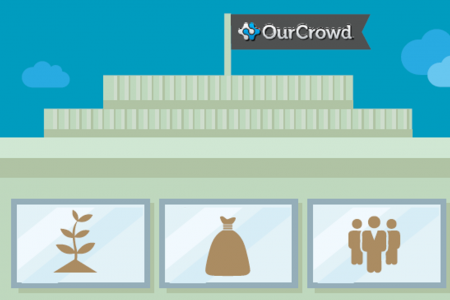Going Up: OurCrowd's 2014 Year In Review  Infographic