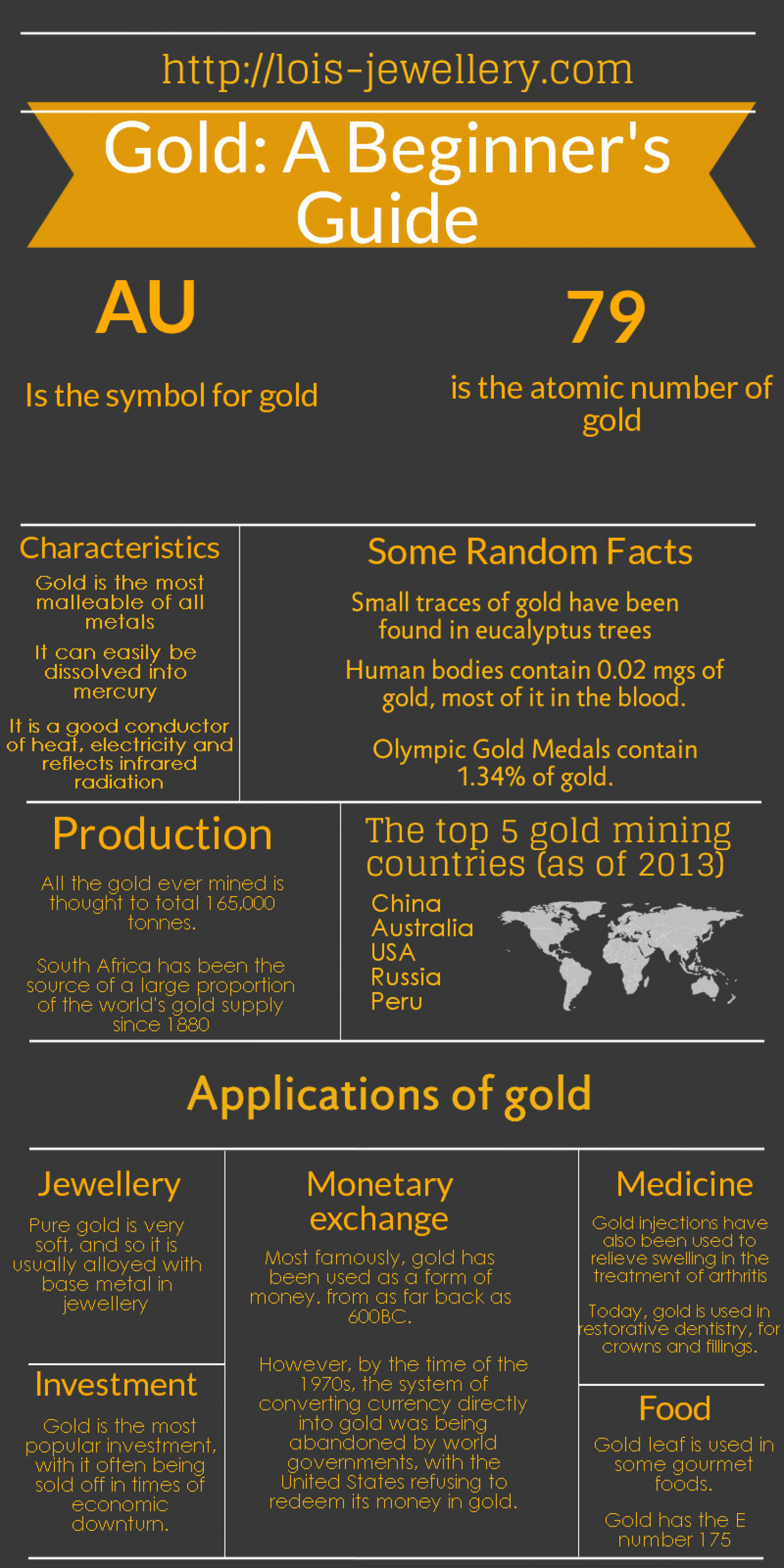 Gold: A Beginner's Guide  Infographic