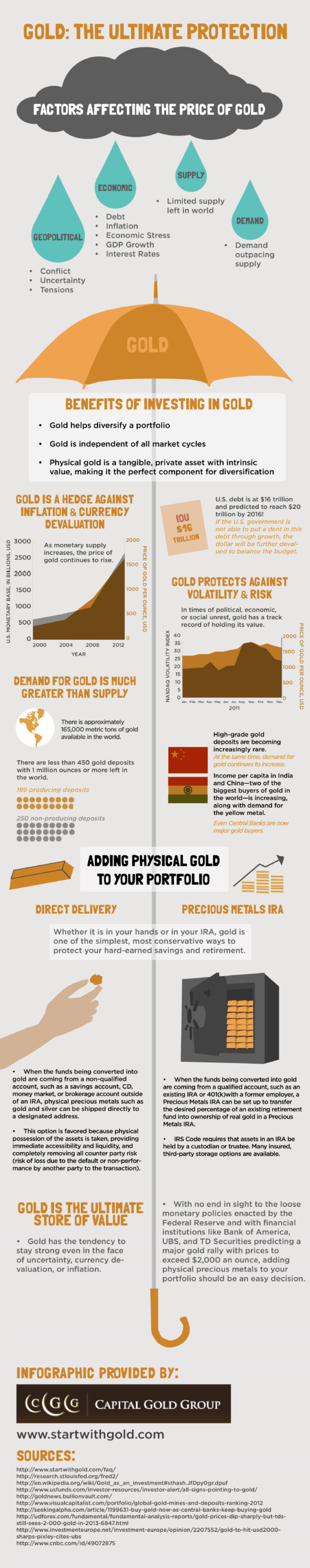 Gold: The Ultimate Protection Infographic