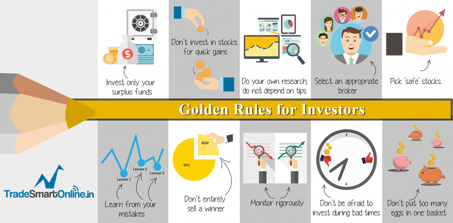 Golden Rules for Investors Infographic