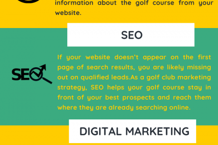 Golf Course Revenue Generating Tips Infographic
