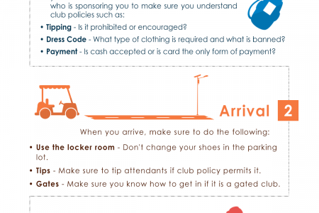 Golf Etiquette When Visiting a Country Club Infographic