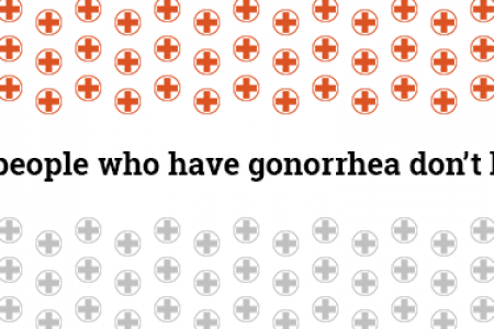 Gonorrhea Infographic