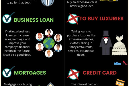 Good Debt vs Bad Debt - What You Need to Know? Good Debt vs Bad Debt: What You Need to Know? Infographic