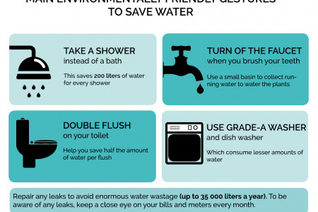 Maintain Environmentally Friendly Gestures to Save Water Infographic