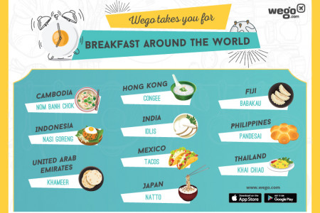 Good morning! Breakfast around the world Infographic