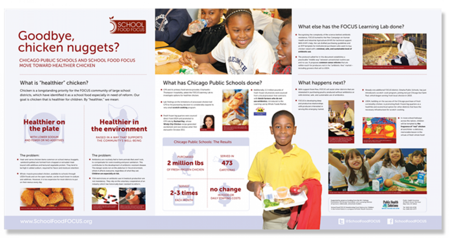 Goodbye Chicken Nuggets: Chicago Public Schools and the School Food FOCUS move toward healthier chicken  Infographic