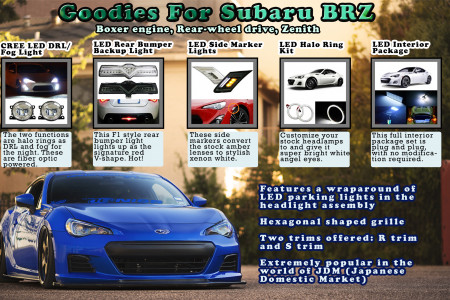 Goodies For Subaru BRZ Infographic