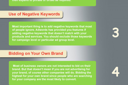 Google Adwords Mistakes you need to avoid Infographic