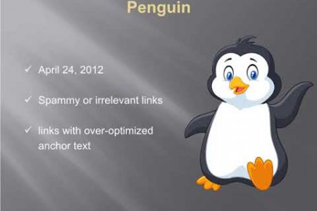 google algorithm and update Infographic
