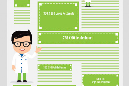 Google Display Ad Dimensions Cheatsheet [INFOGRAPHIC] Infographic
